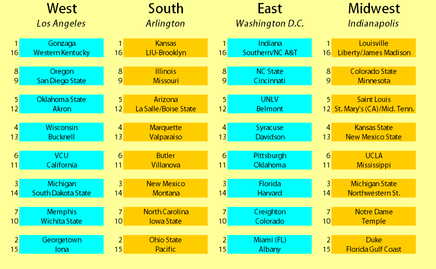 Bracket 3-17-13 (FINAL)